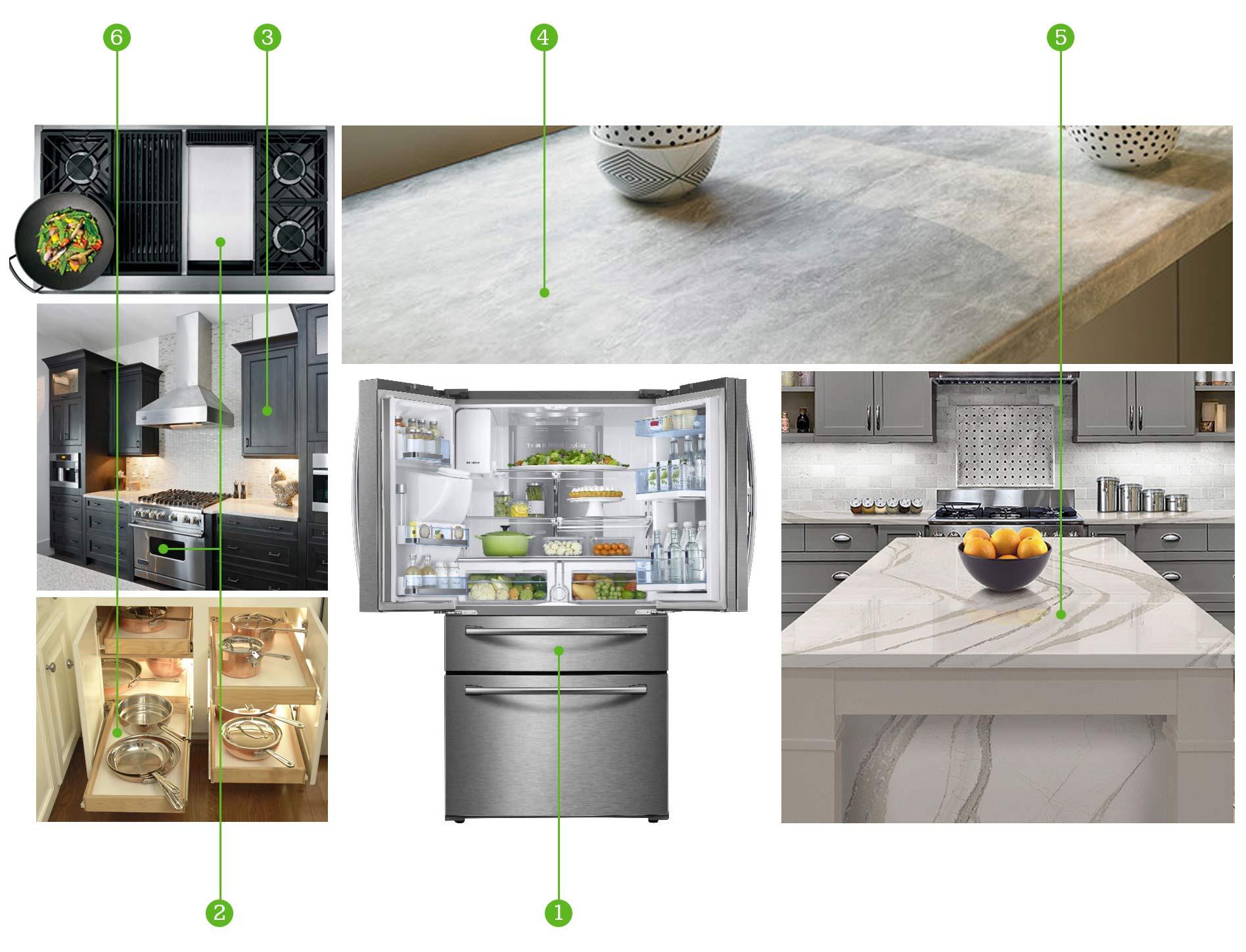 Kitchen Splurge Provanti Houzz Poll graphic