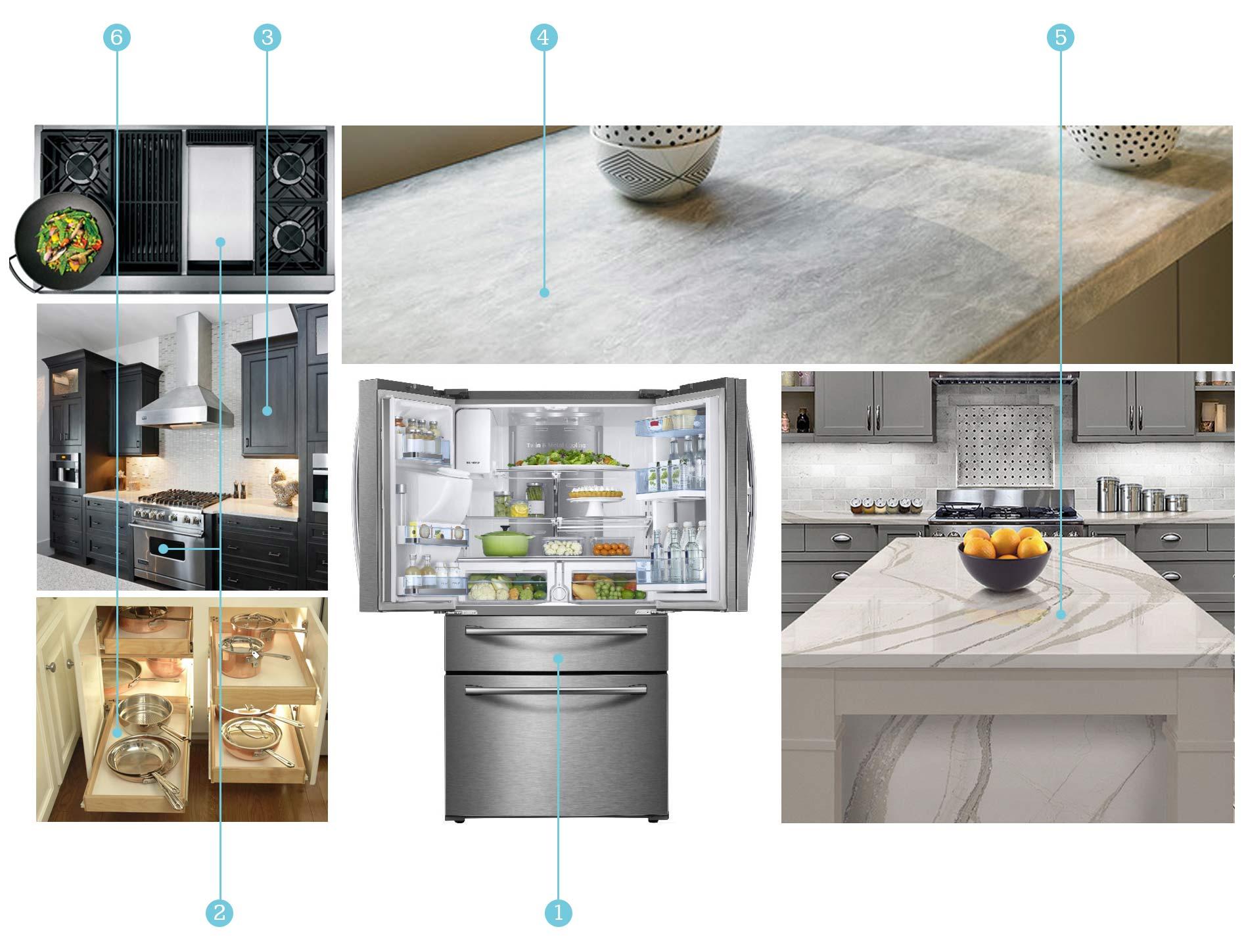 Provanti Designs Kitchen Splurge Houzz Poll graphic
